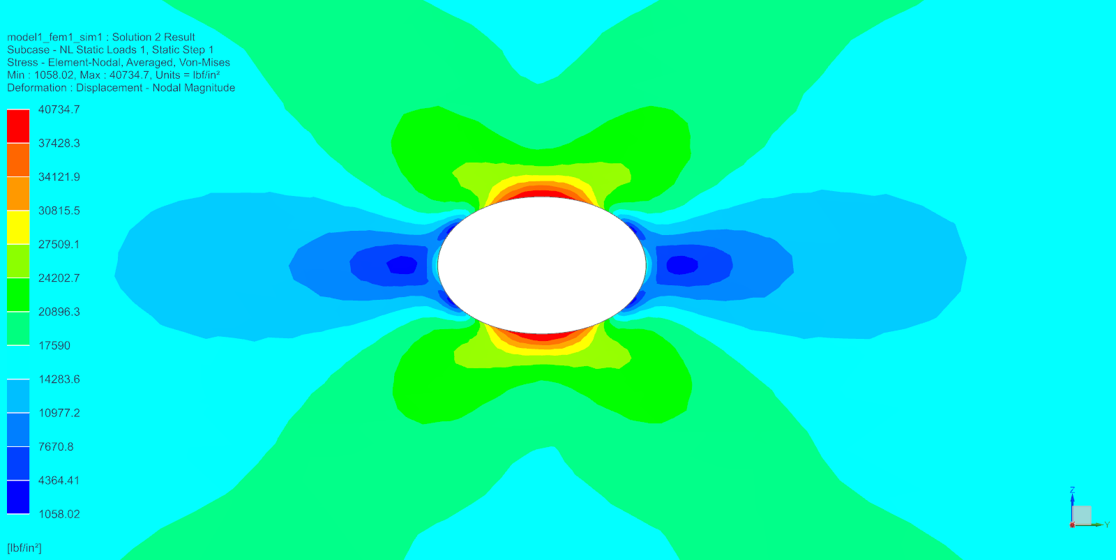 Nonlinear Stresses from Linear FEA