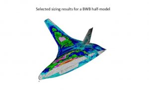 NASA Spinoff Acknowledges M4 Engineering for Its Software to Optimize Aircraft
