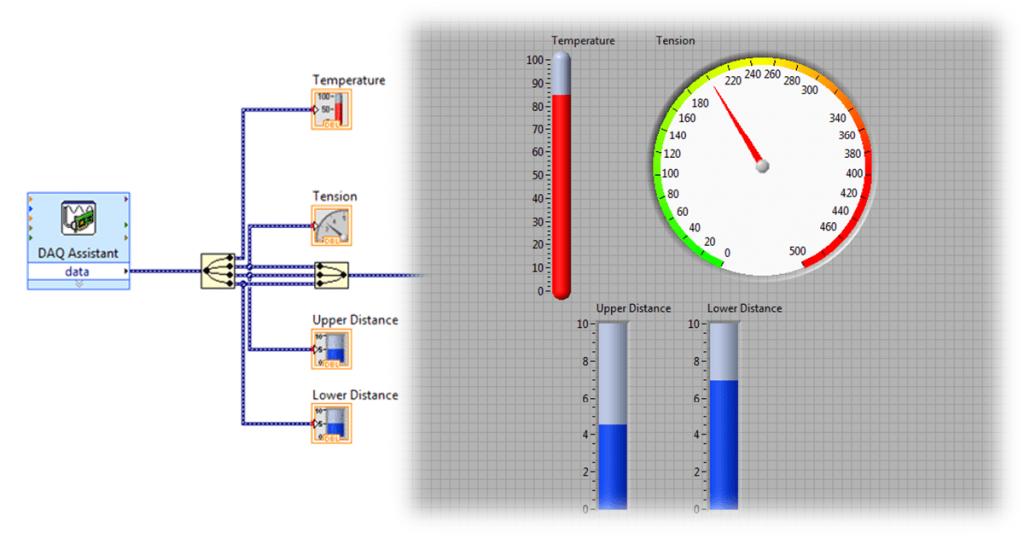 Multi-sensor Data Acquisition using LabVIEW