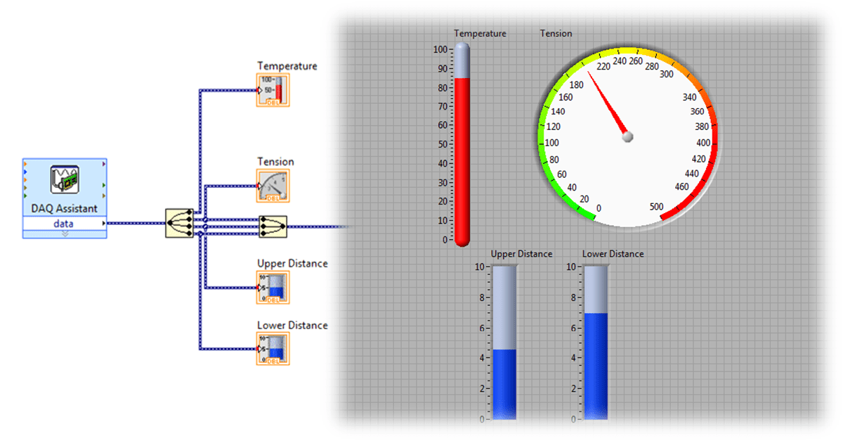 Multi-sensor Data Acquisition using LabVIEW