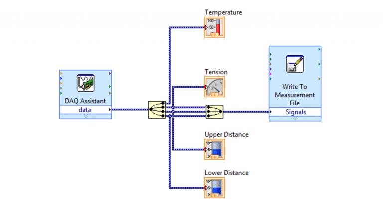 Figure 6: Finished block diagram